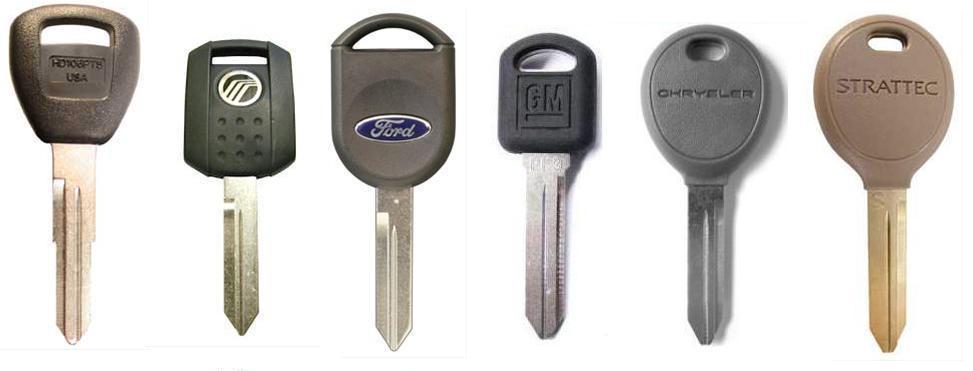 Car Key Locksmith Brooklyn